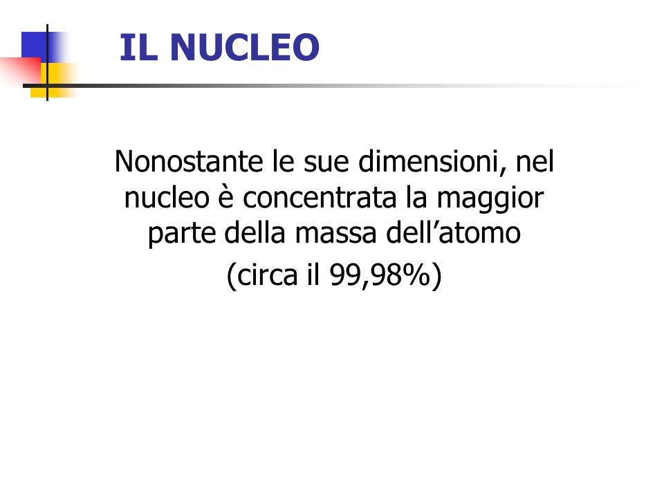 IL NUCLEO Nonostante le sue dimensioni, nel nucleo è concentrata la maggior parte della massa dell'atomo.