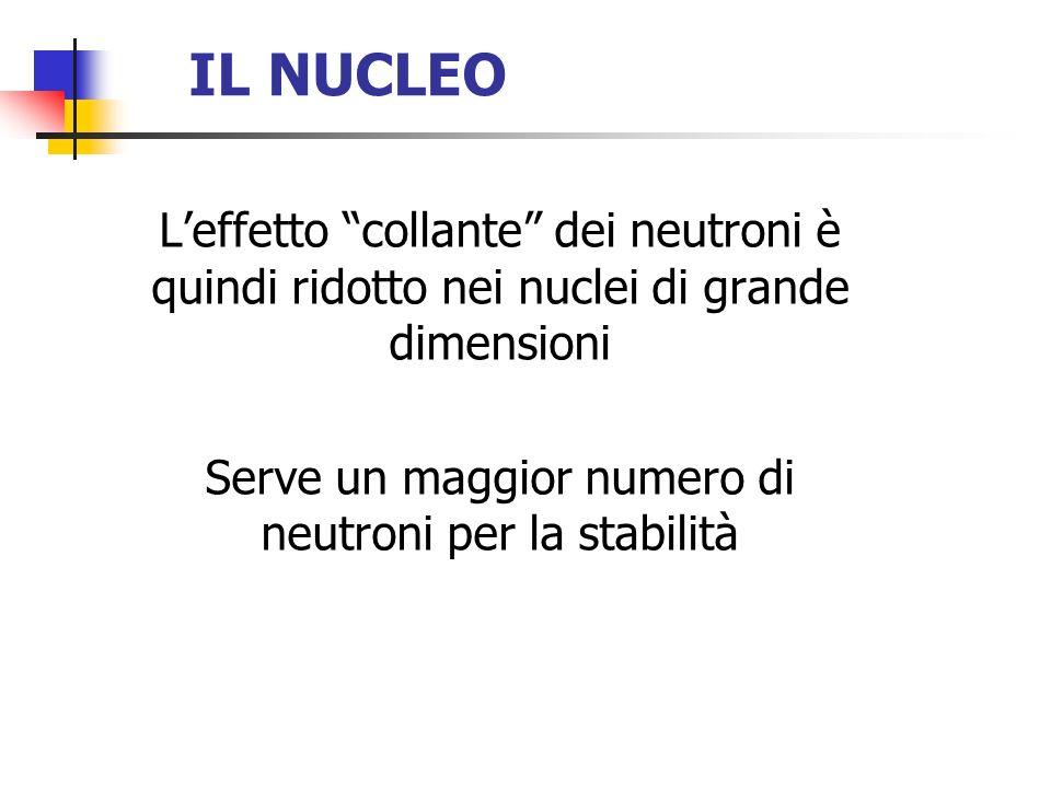 Serve un maggior numero di neutroni per la stabilità