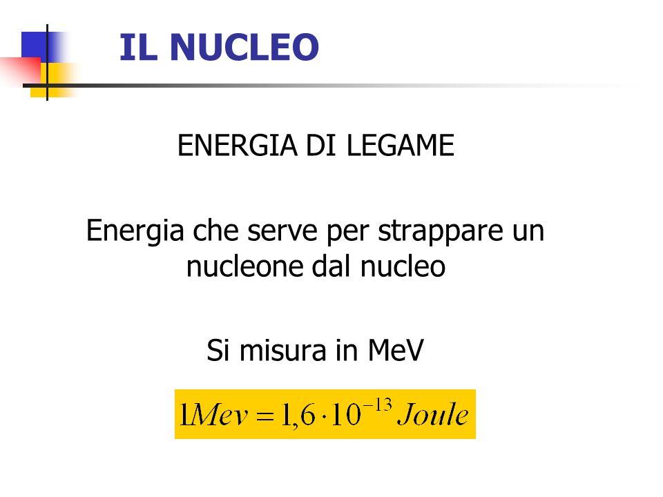 Energia che serve per strappare un nucleone dal nucleo