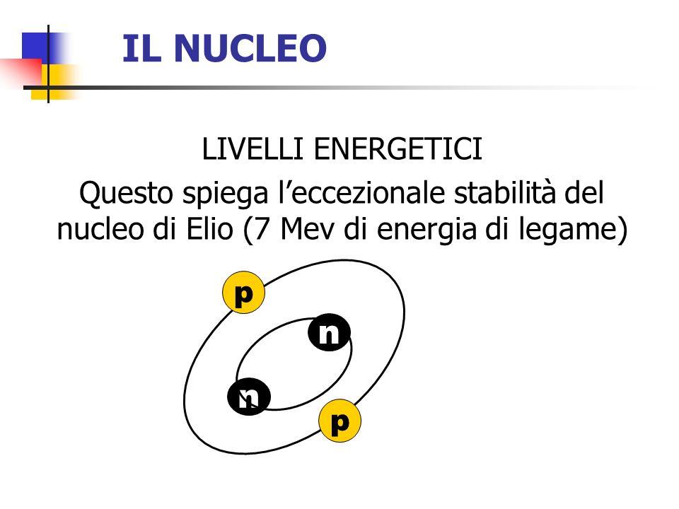 IL NUCLEO n n LIVELLI ENERGETICI