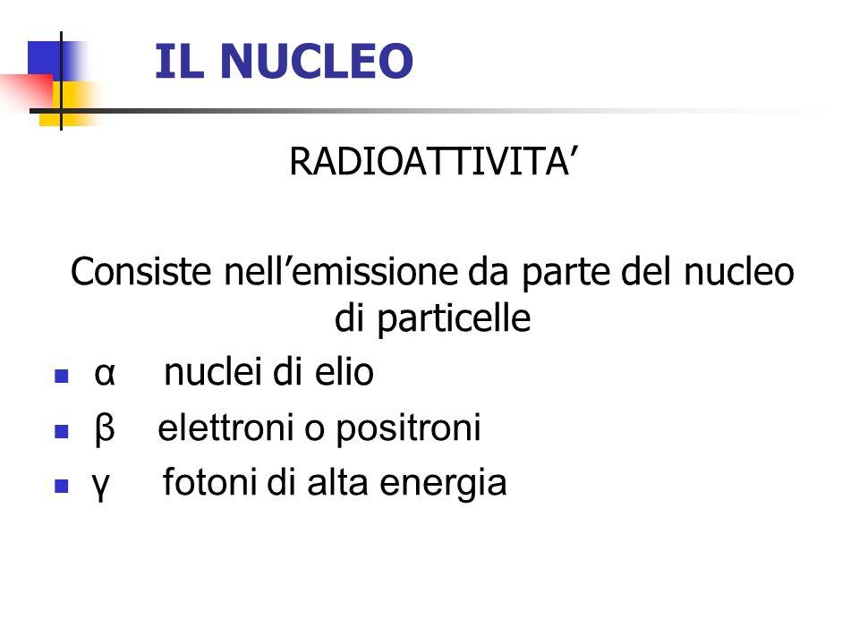Consiste nell'emissione da parte del nucleo di particelle