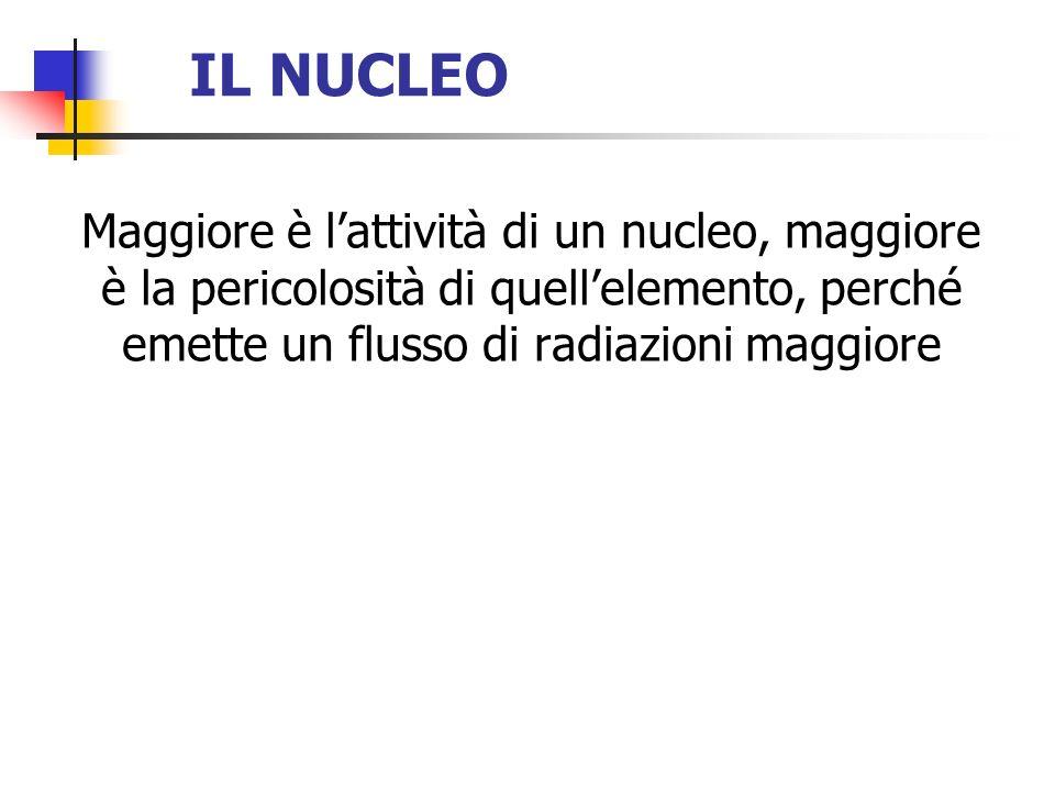 IL NUCLEO Maggiore è l'attività di un nucleo, maggiore è la pericolosità di quell'elemento, perché emette un flusso di radiazioni maggiore.