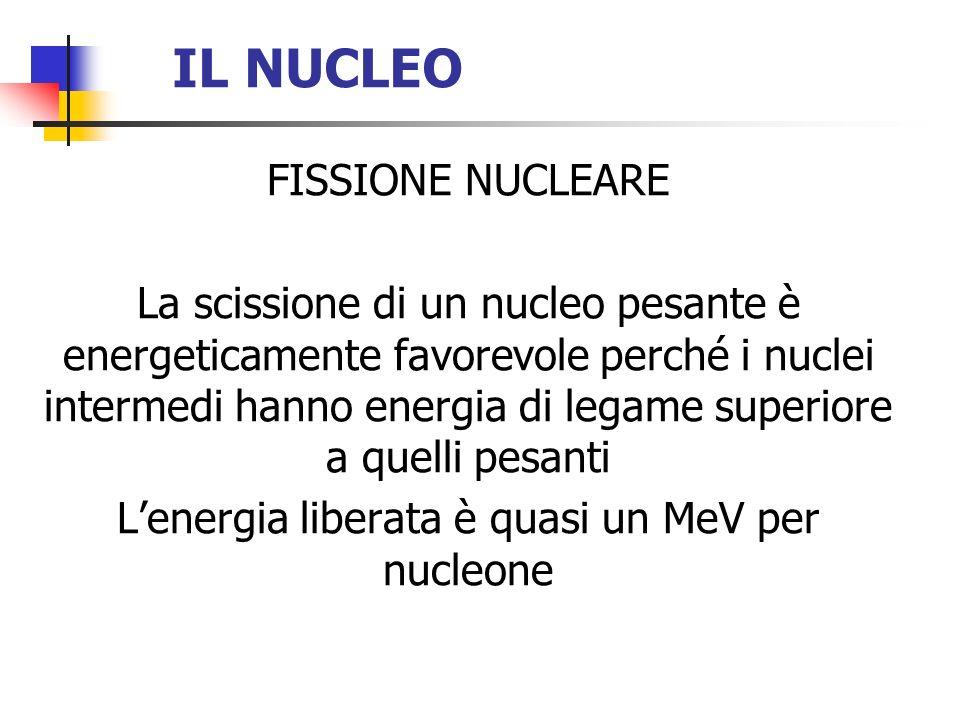 L'energia liberata è quasi un MeV per nucleone