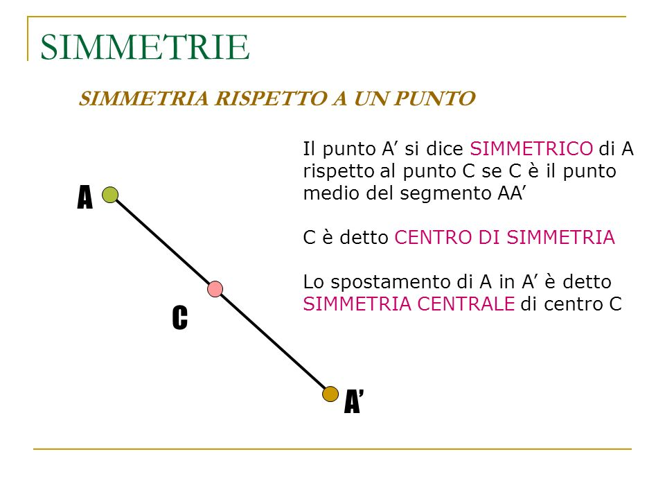 SIMMETRIE A C A' SIMMETRIA RISPETTO A UN PUNTO