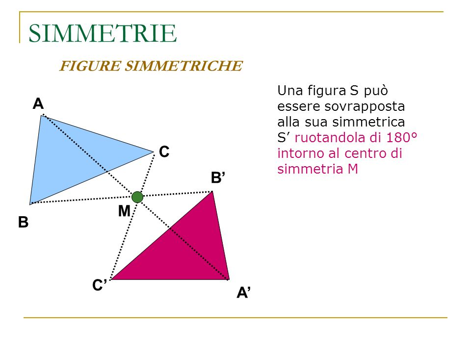 SIMMETRIE FIGURE SIMMETRICHE A C B' M B C' A'