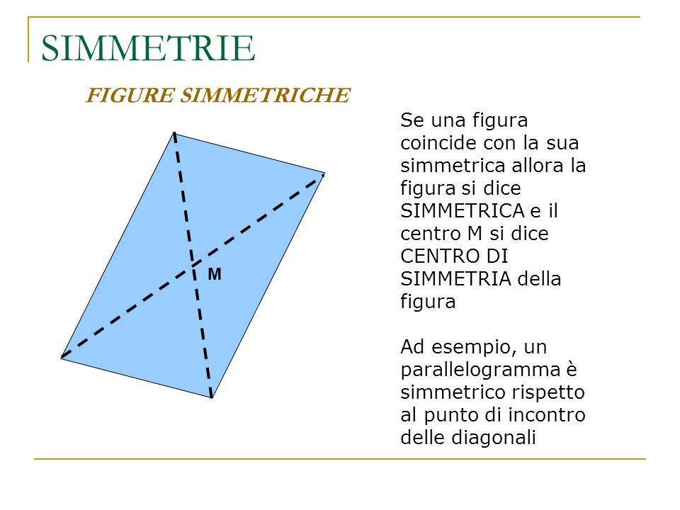 SIMMETRIE FIGURE SIMMETRICHE