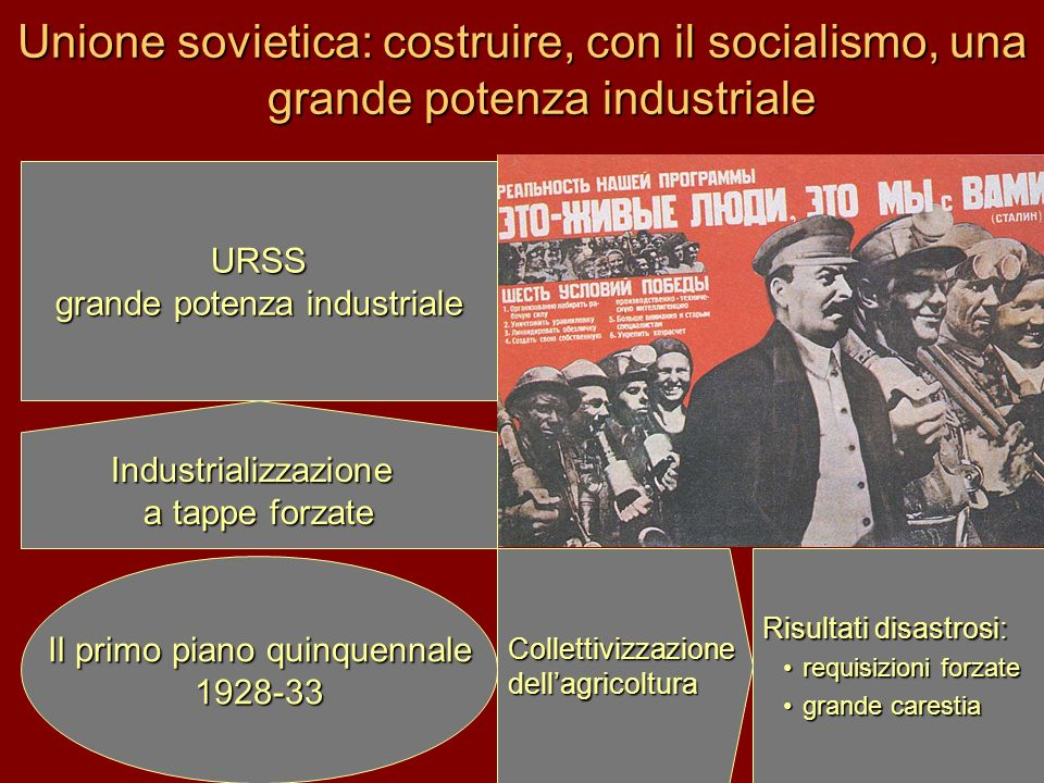 Unione sovietica: costruire, con il socialismo, una grande potenza industriale