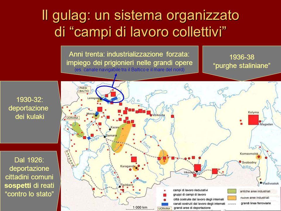 Il gulag: un sistema organizzato di campi di lavoro collettivi