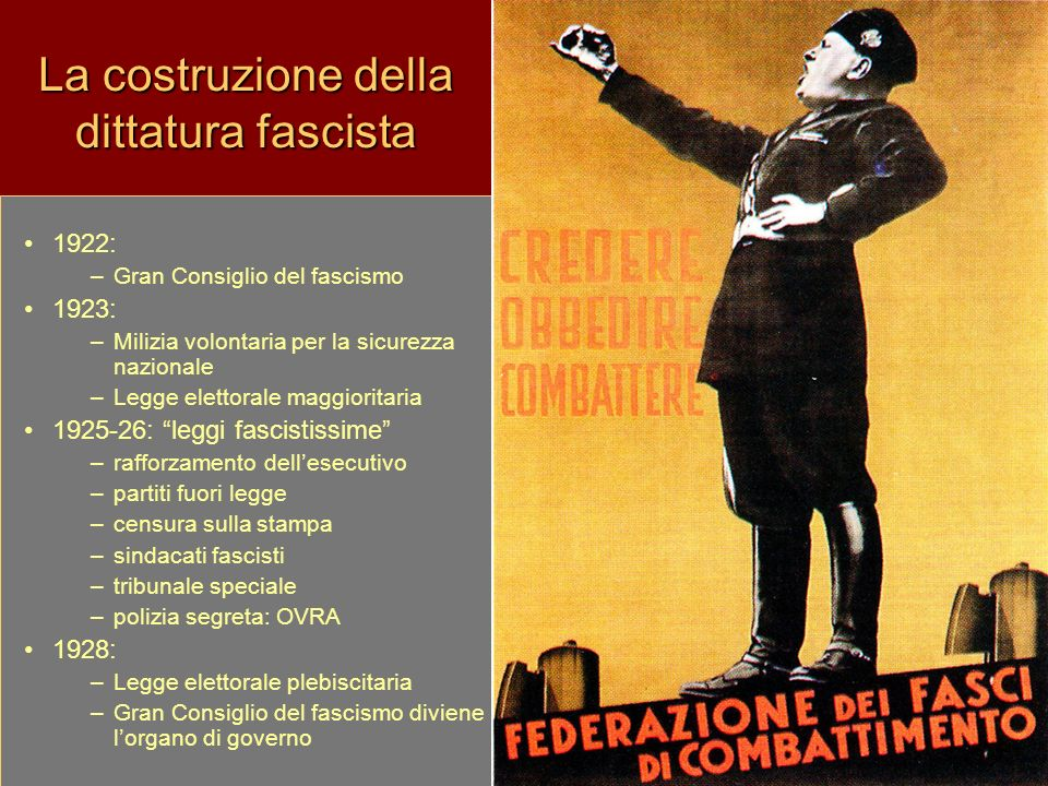 La costruzione della dittatura fascista