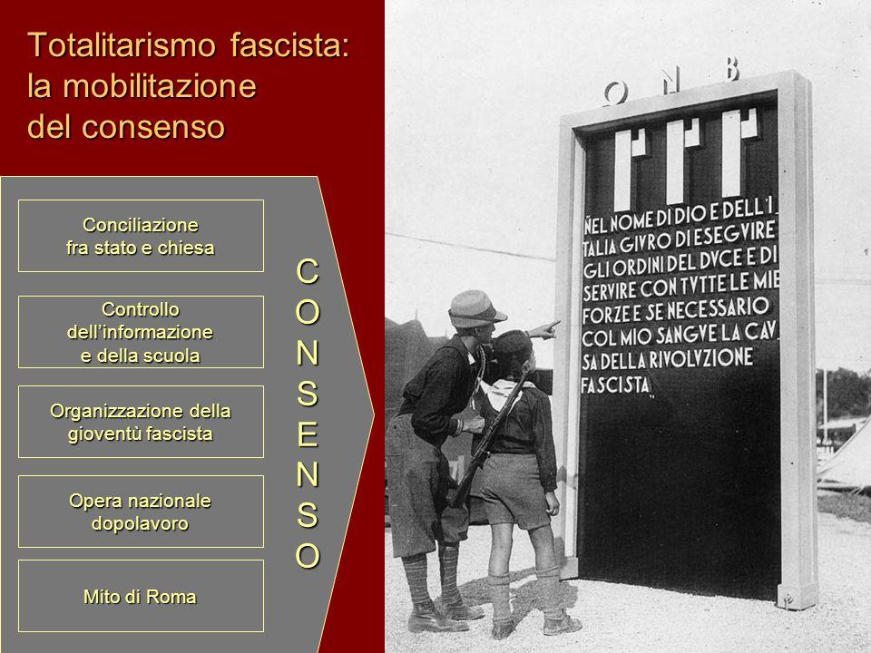 Totalitarismo fascista: la mobilitazione del consenso