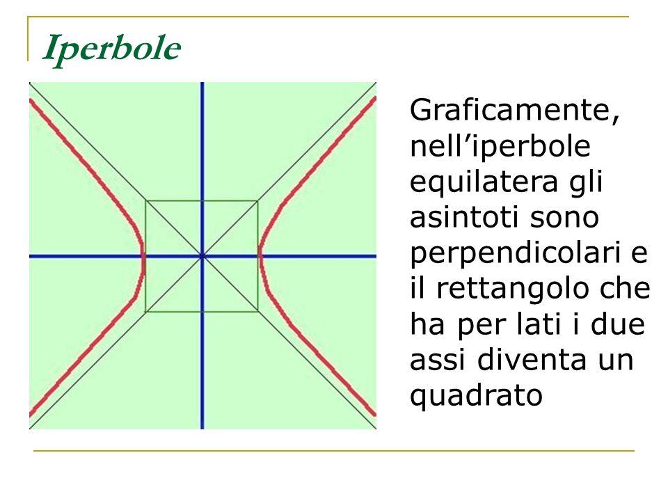 Iperbole Graficamente, nell'iperbole equilatera gli asintoti sono perpendicolari e il rettangolo che ha per lati i due assi diventa un quadrato.