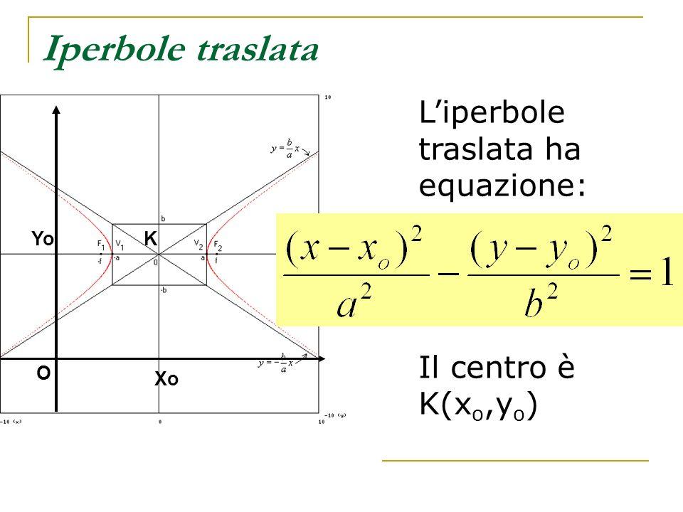 Iperbole traslata L'iperbole traslata ha equazione:
