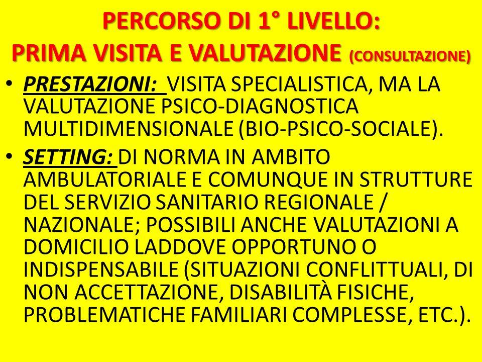 PERCORSO DI 1° LIVELLO: PRIMA VISITA E VALUTAZIONE (CONSULTAZIONE)