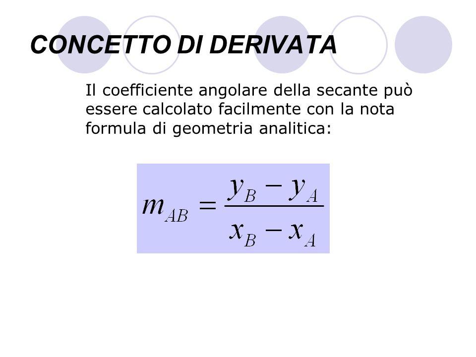 CONCETTO DI DERIVATAIl coefficiente angolare della secante può essere calcolato facilmente con la nota formula di geometria analitica: