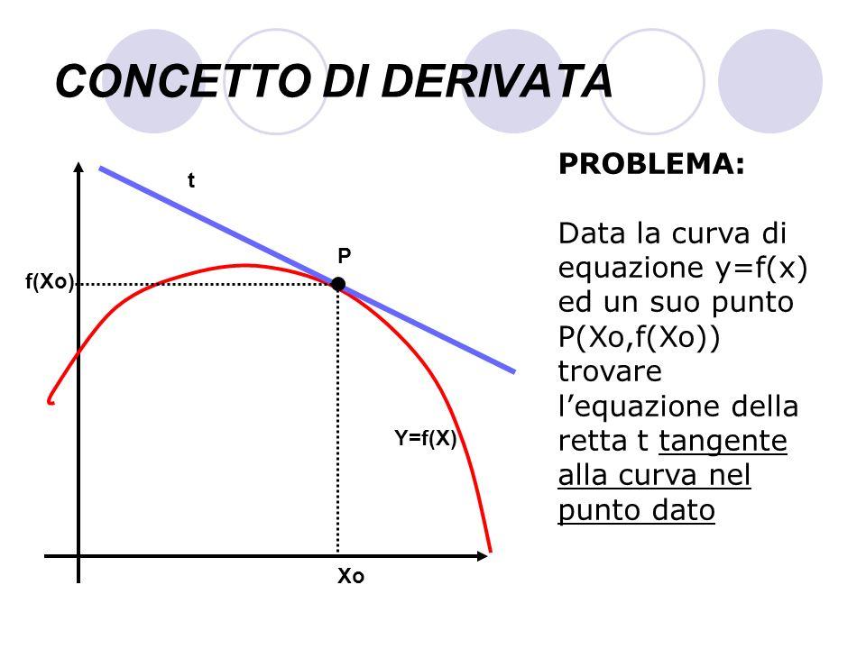 Concetto di derivata cos e una tangente ppt video for Punto p esterno alla circonferenza