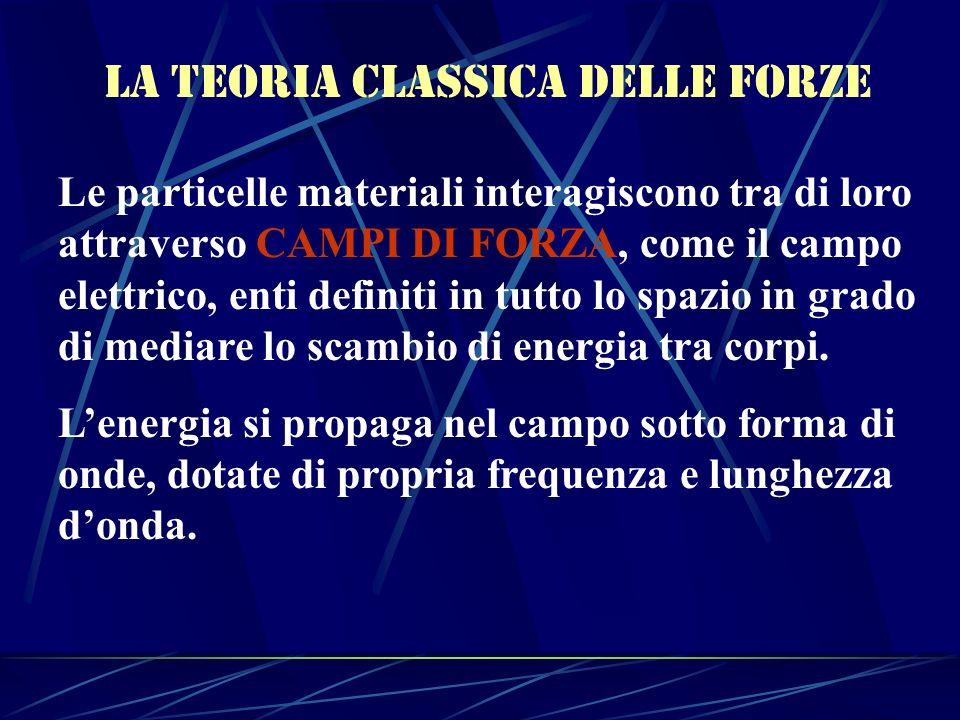 La teoria classica delle forze