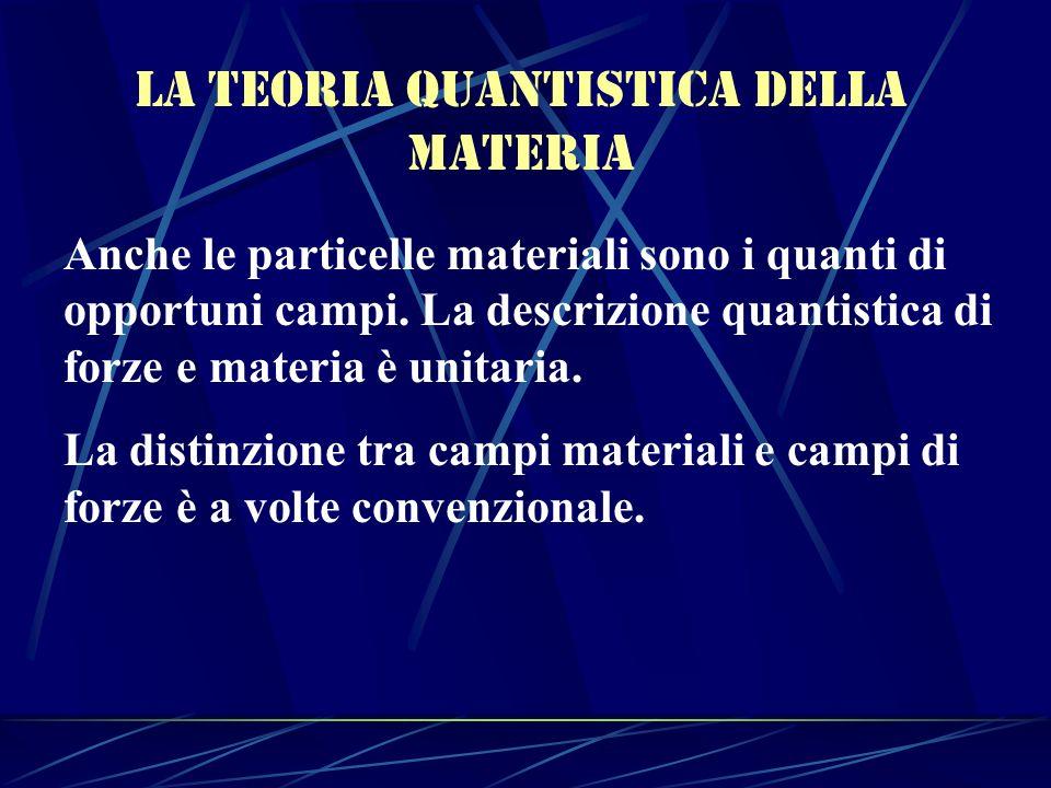 La teoria Quantistica della materia