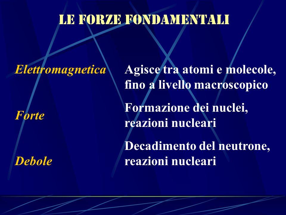 Le forze fondamentali Elettromagnetica Forte Debole