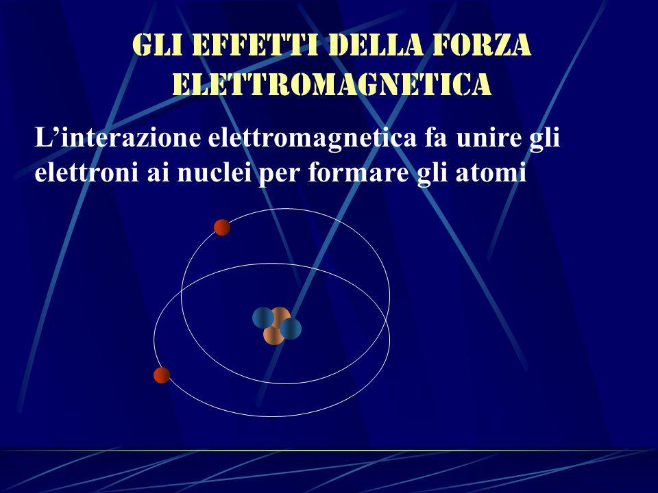 Gli effetti della forza elettromagnetica
