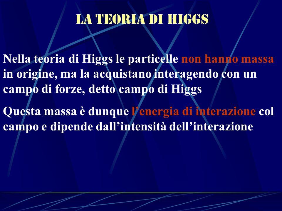 La teoria di higgs