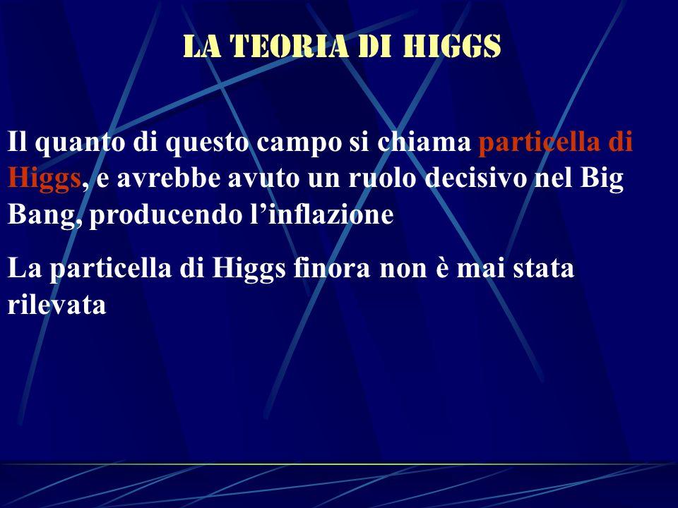 La teoria di higgs Il quanto di questo campo si chiama particella di Higgs, e avrebbe avuto un ruolo decisivo nel Big Bang, producendo l'inflazione.
