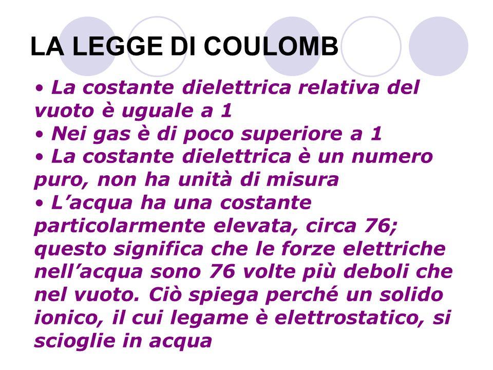 LA LEGGE DI COULOMB La costante dielettrica relativa del vuoto è uguale a 1. Nei gas è di poco superiore a 1.