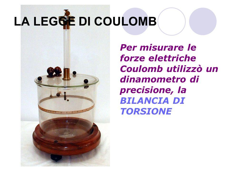 LA LEGGE DI COULOMB Per misurare le forze elettriche Coulomb utilizzò un dinamometro di precisione, la BILANCIA DI TORSIONE.