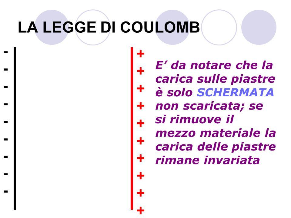 LA LEGGE DI COULOMB - +