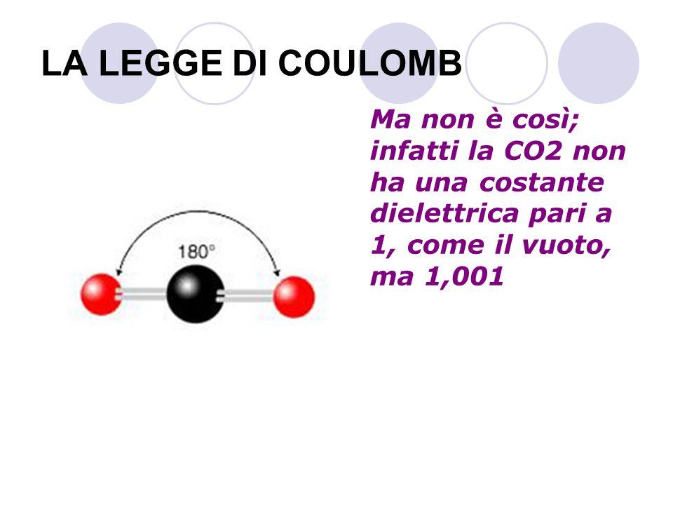 LA LEGGE DI COULOMB Ma non è così; infatti la CO2 non ha una costante dielettrica pari a 1, come il vuoto, ma 1,001.