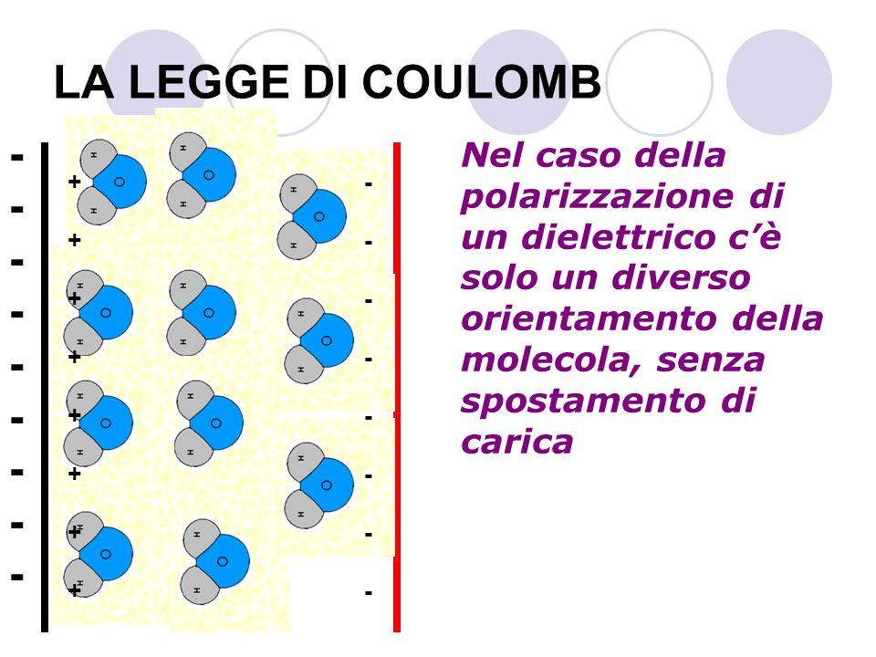 LA LEGGE DI COULOMB - Nel caso della polarizzazione di un dielettrico c'è solo un diverso orientamento della molecola, senza spostamento di carica.