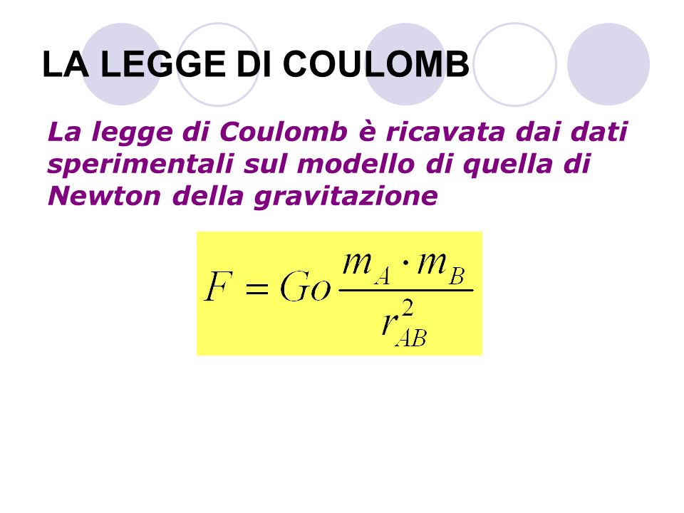 LA LEGGE DI COULOMB La legge di Coulomb è ricavata dai dati sperimentali sul modello di quella di Newton della gravitazione.