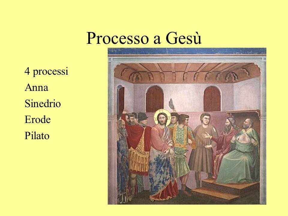 Processo a Gesù 4 processi Anna Sinedrio Erode Pilato