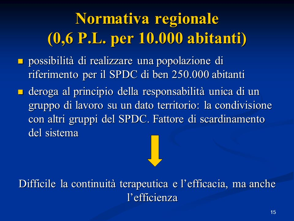 Normativa regionale (0,6 P.L. per 10.000 abitanti)