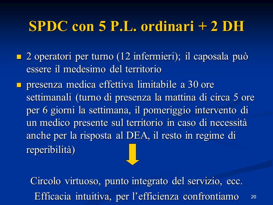 SPDC con 5 P.L. ordinari + 2 DH