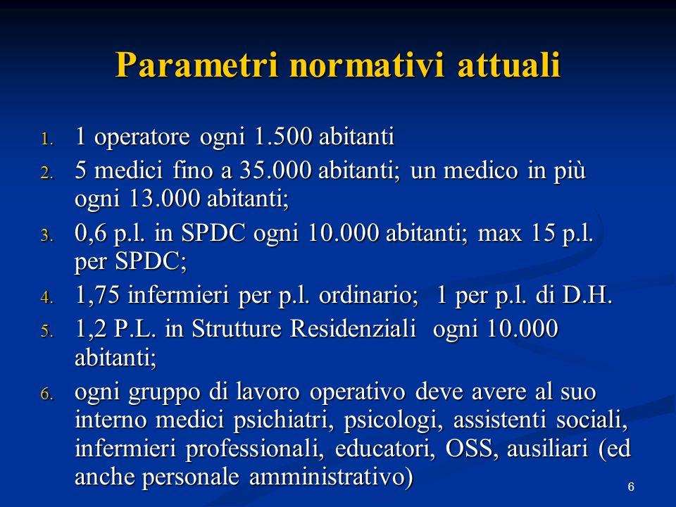 Parametri normativi attuali