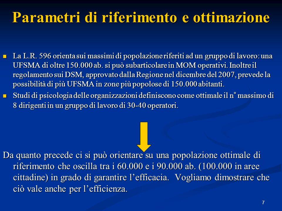 Parametri di riferimento e ottimazione