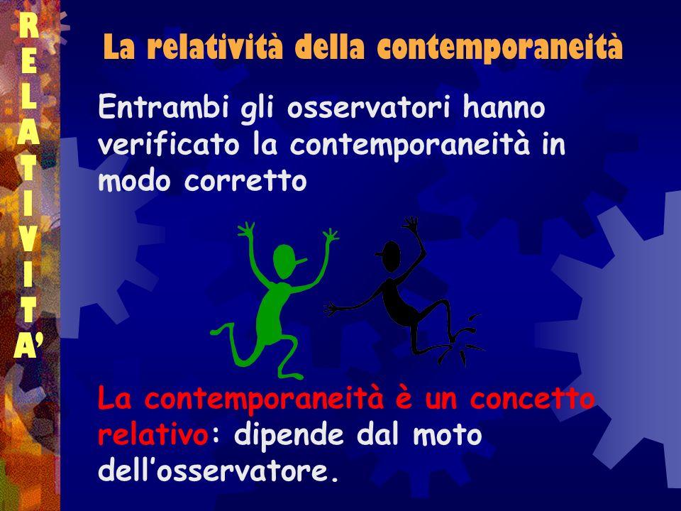 La relatività della contemporaneità