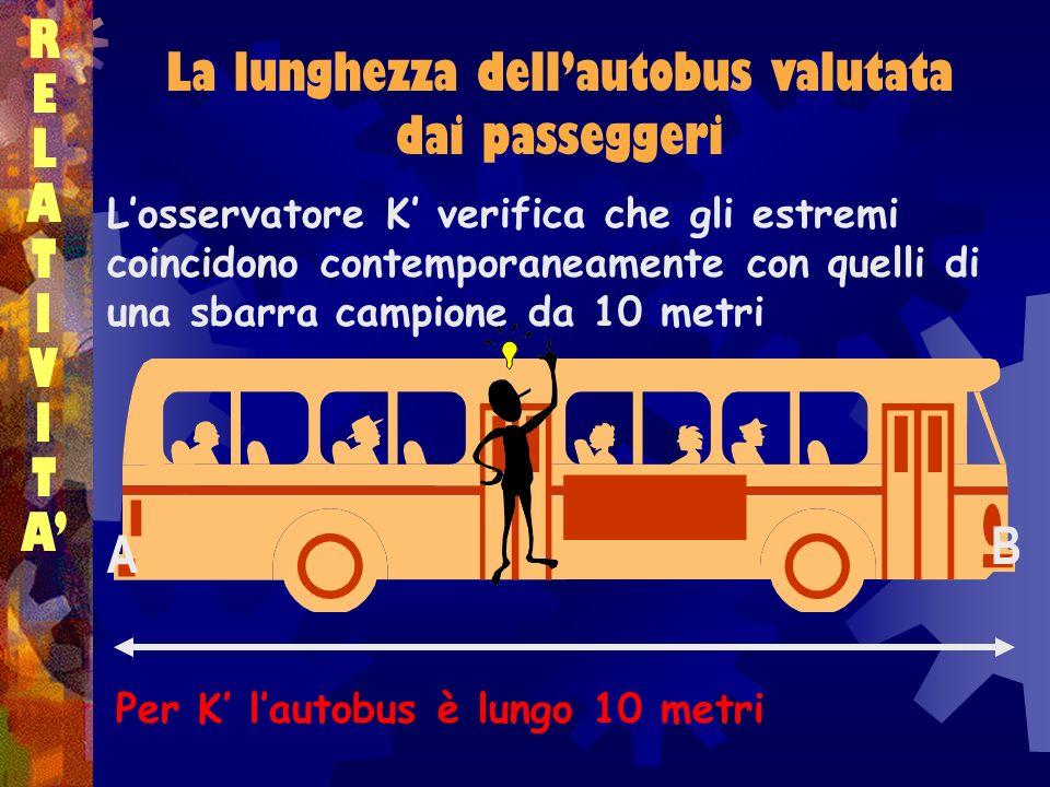 La lunghezza dell'autobus valutata dai passeggeri