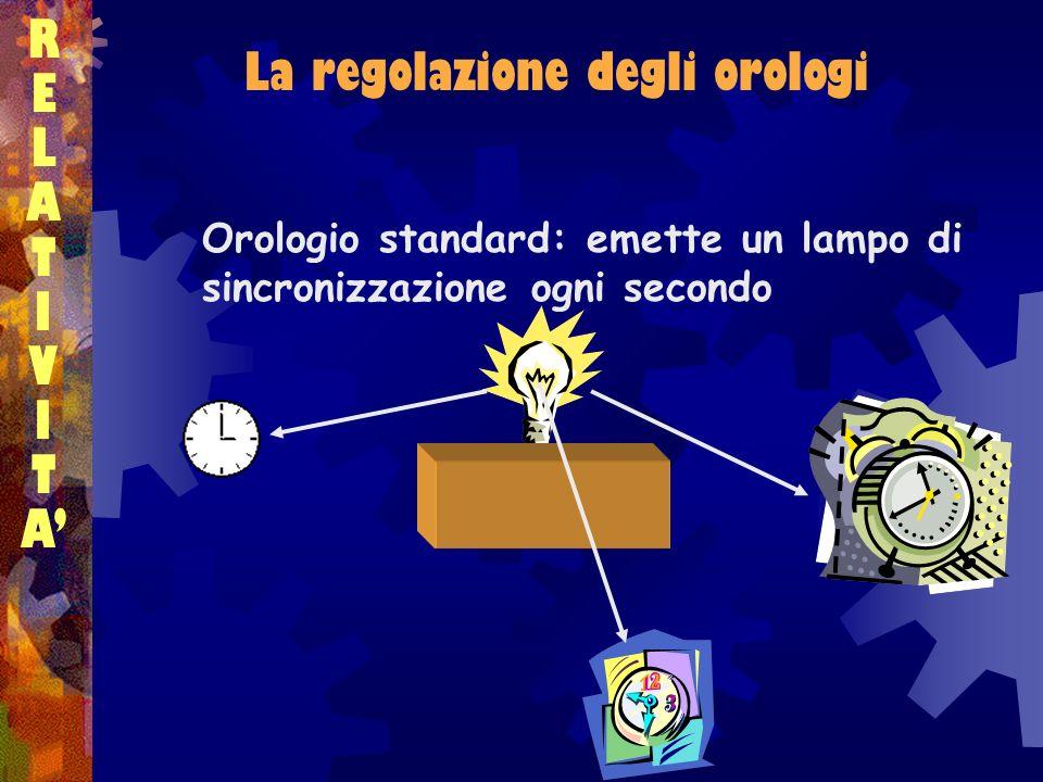 La regolazione degli orologi