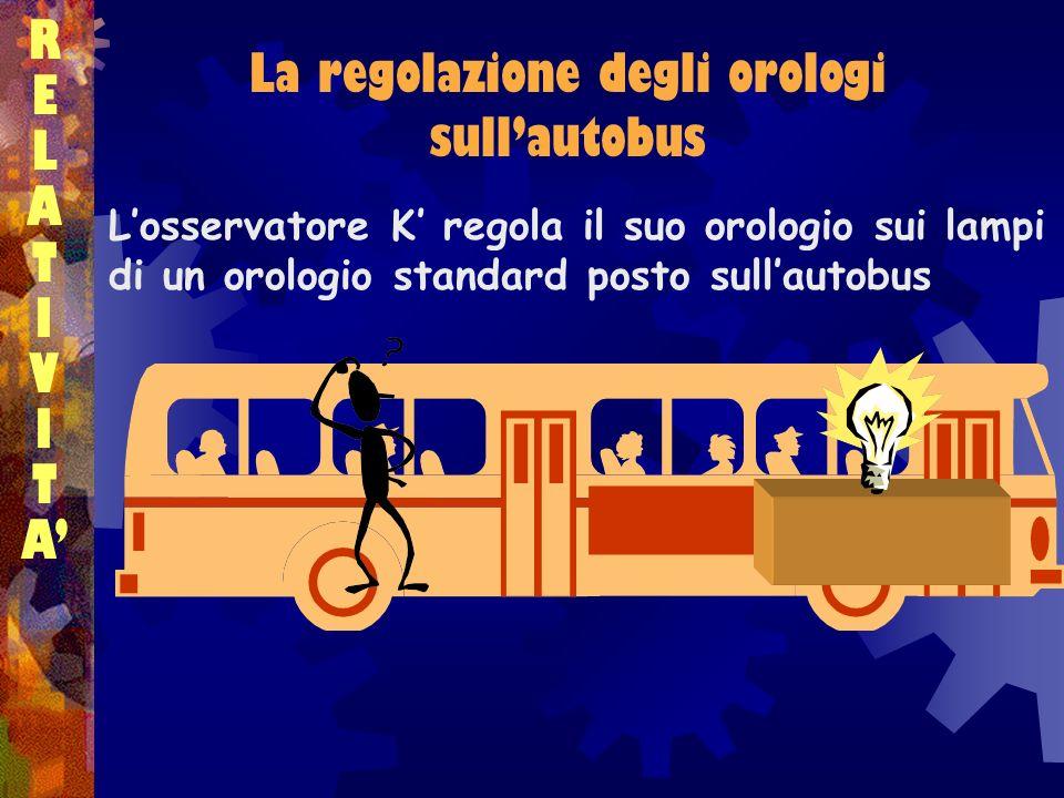La regolazione degli orologi sull'autobus