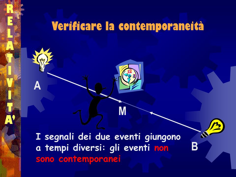 Verificare la contemporaneità