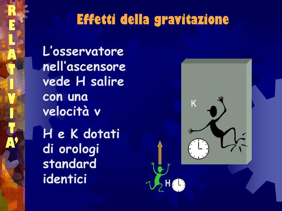 Effetti della gravitazione