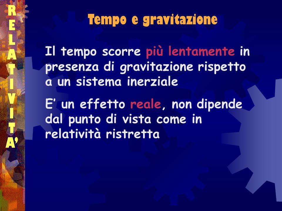 R E L A T I V A' Tempo e gravitazione