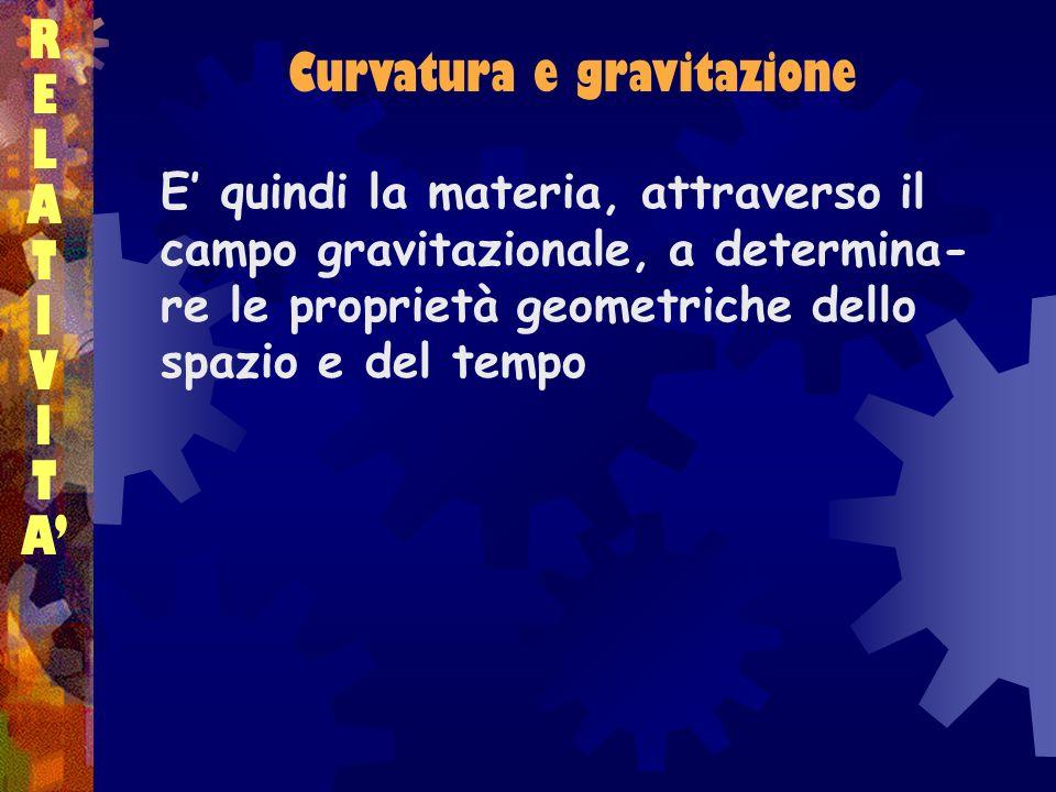 Curvatura e gravitazione