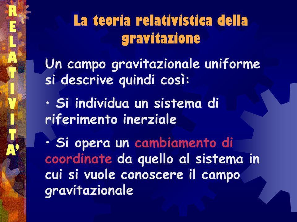 La teoria relativistica della gravitazione
