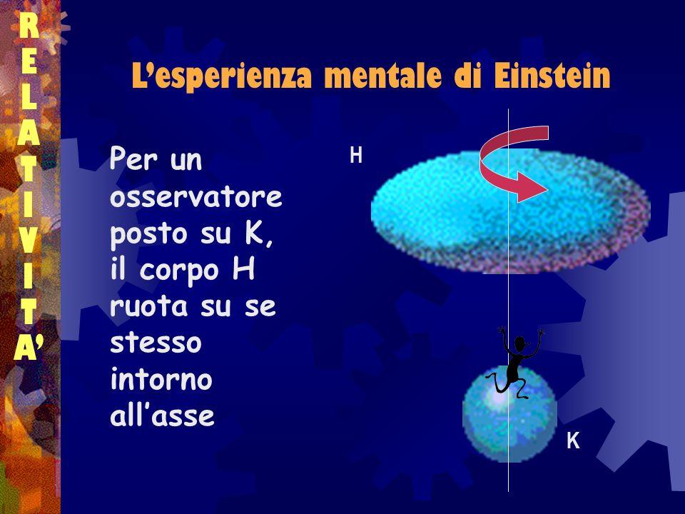 L'esperienza mentale di Einstein