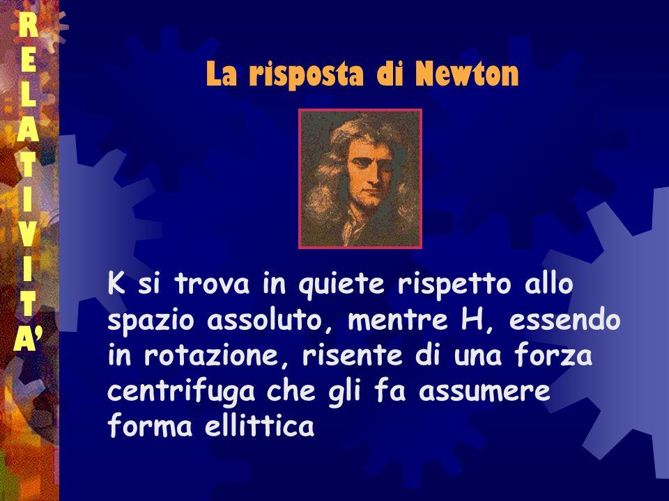 R E L La risposta di Newton A T I V A'