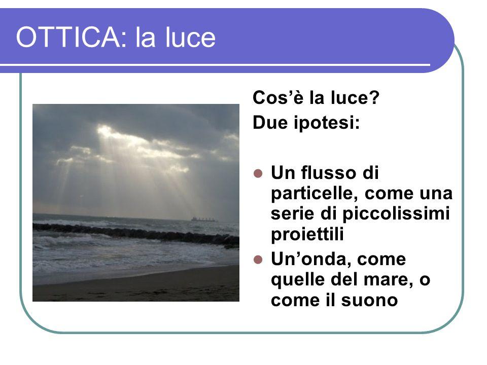 OTTICA: la luce Cos'è la luce Due ipotesi: