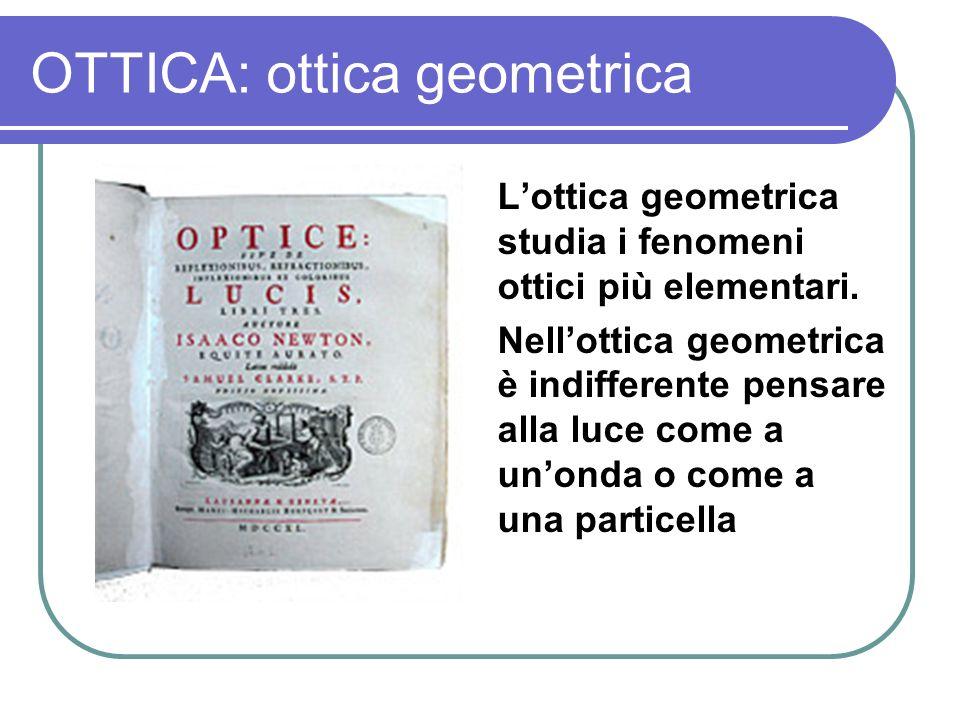 OTTICA: ottica geometrica