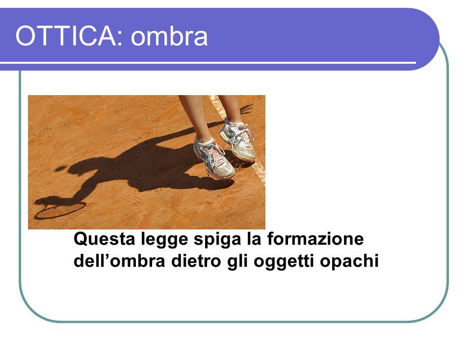 OTTICA: ombra Questa legge spiga la formazione dell'ombra dietro gli oggetti opachi
